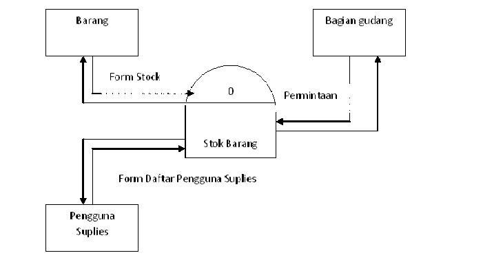 Apsi sarjiono774s blog diagram jenja ccuart Image collections